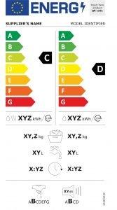 Energieverbrauch von Waschtrocknern